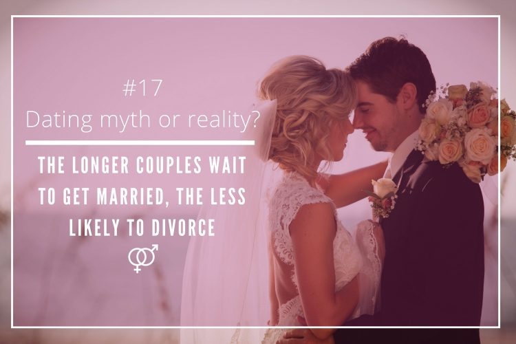 Get married dating websites