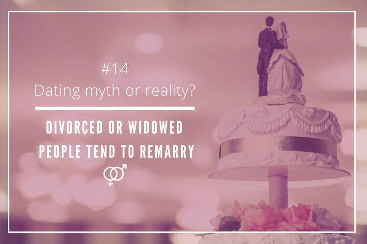divorced o widowed people tend to remarry