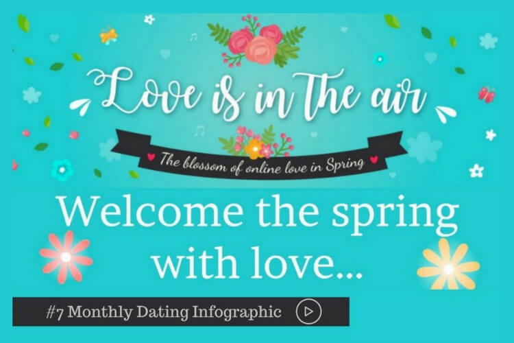 The infographic about spring dating