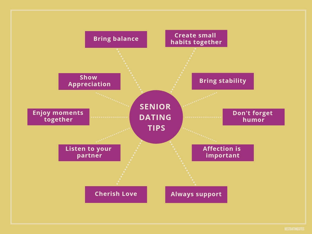 senior relationship tips