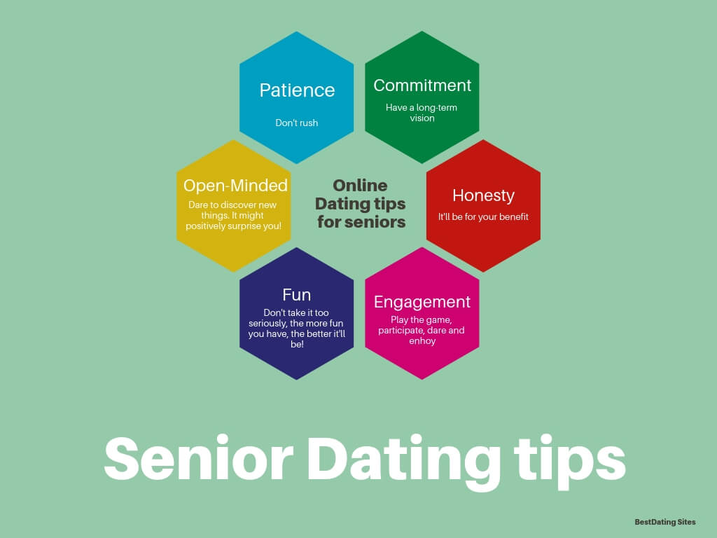 senior dating match tips