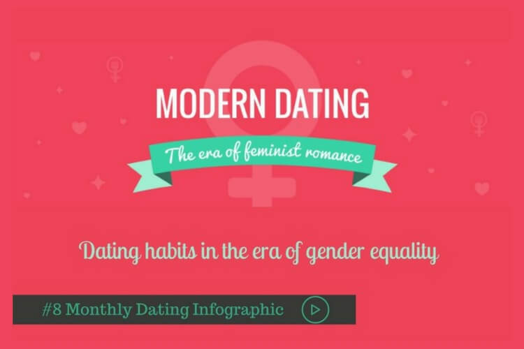 The infographic about modern feminist dating