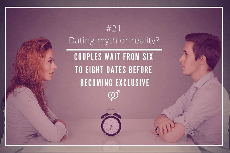 How Long Dating Before Becoming Exclusive