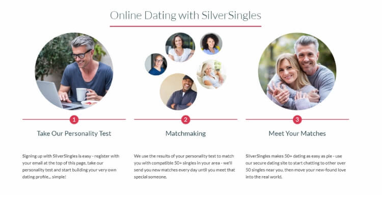 free dating websites aus