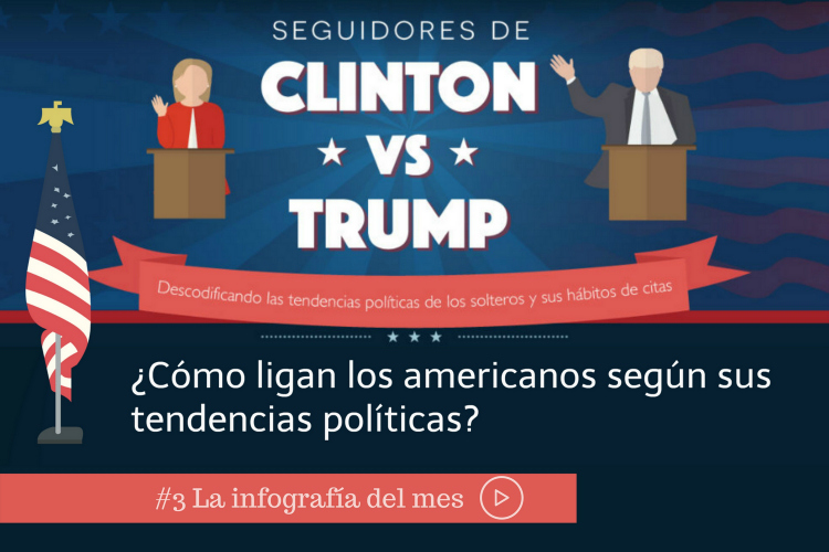 Clinton vs Trump citas EUA