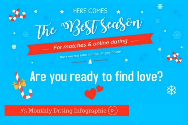 The infographic about the best season for matches and dating