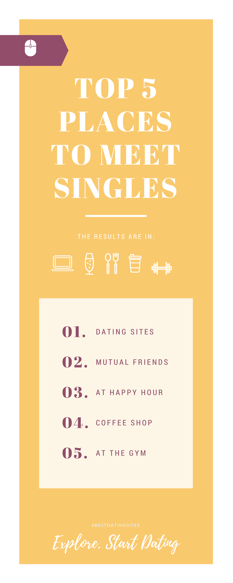 The top 5 places to meet singles [infographic]