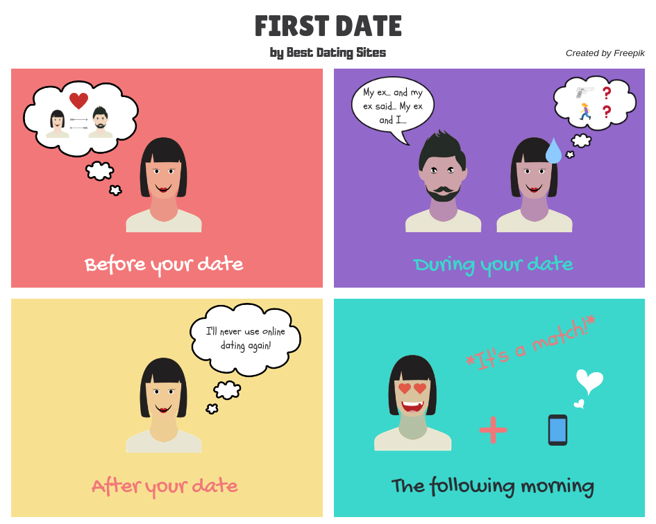 good first dates for online dating