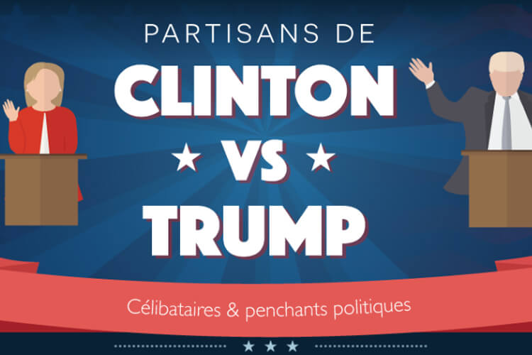 rencontres elections usa