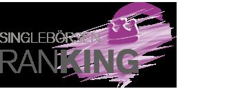 Teenager-Dating-Fragen Kostenlose Dating-Seiten Behinderte Singles